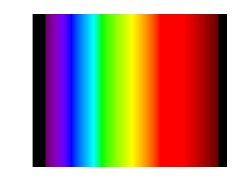 Function Reference: wavelength2rgb